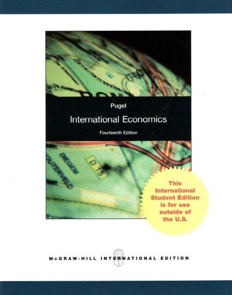 Global economics master in global management fandeluxe Gallery